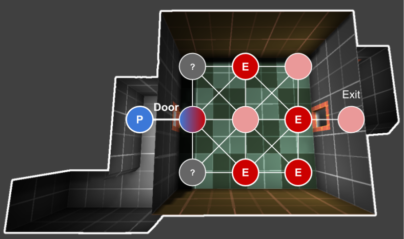 doorProblem_arena_annotated.png