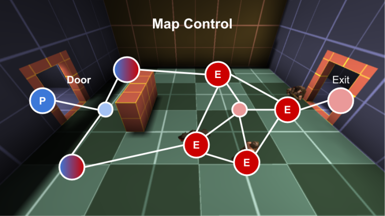 doorProblem_FootHold_mapControl.png