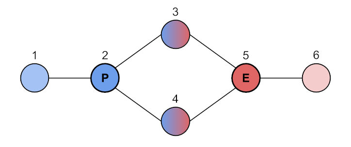 doorProblem_simpleMapControlDiagram.png